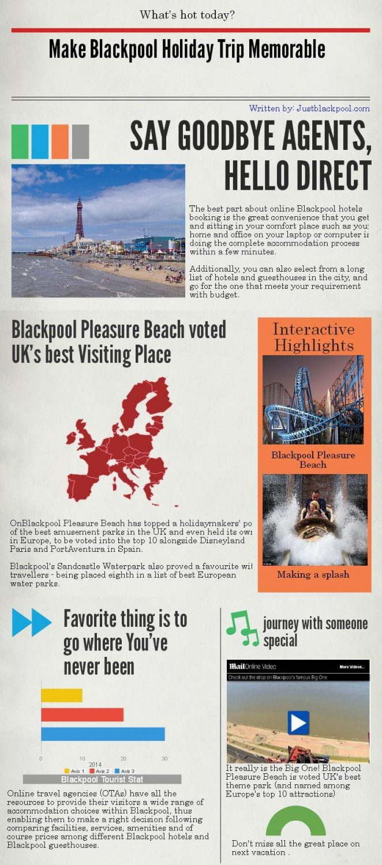 Blackpool Infographics